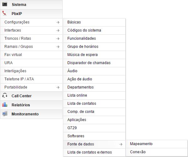 PBXIP configurações básicas, com fonte de dados habilitado